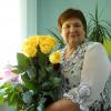 Отчет Людмилы Чокоевой - Отзыв Клиента